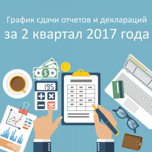 График отчетности за 2 квартал  2017 года ИП с сотрудниками на ЕНВД