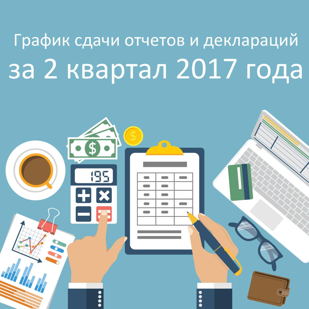График отчетности за 2 квартал  2017 года ООО без сотрудников на ОСНО