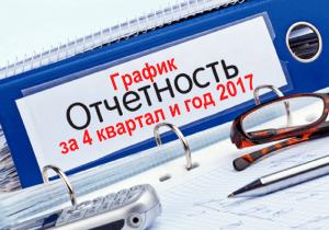 График отчетности за 4 квартал 2017 и 2017 год ИП с сотрудниками на ОСНО