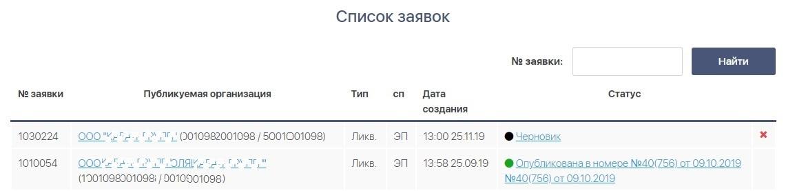 добровольная ликвидация вестник гг